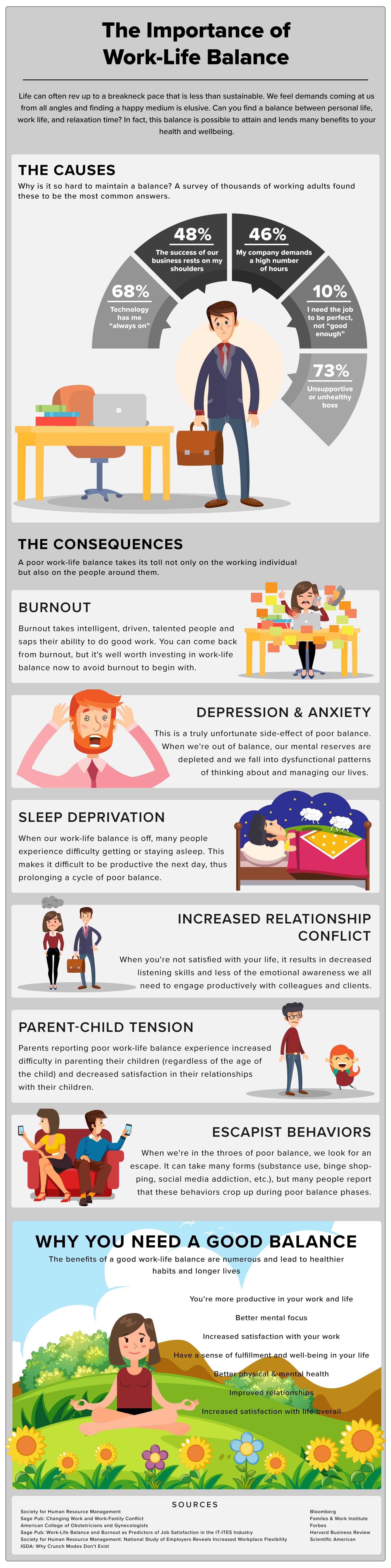 Work-life balance infographic